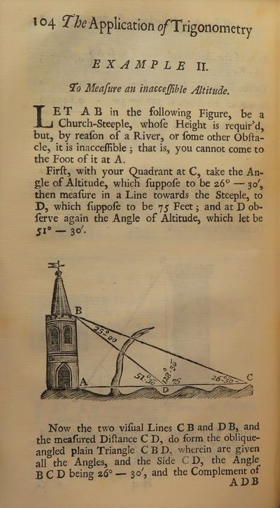 Image for The Posthumous works of Mr. John Ward Author of The Young Mathematician's Guide. In Two Parts